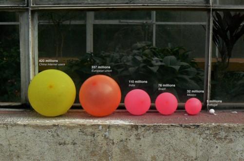 baloons infographics