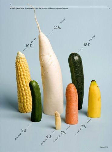vegetable infographics